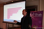 Mark Brooks - OPW Pre-Conference at the June 5-7, 2013 California 互联网 and Mobile Dating Business Conference